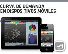 Curva de demanda en dispositivos móviles