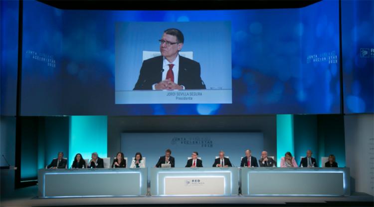 Annual General Shareholders' Meeting
