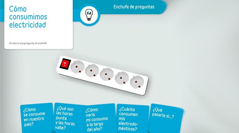 Pantalla del interactivo Como consumimos la electricidad