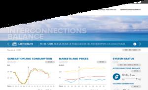 Welcome | ESIOS electricidad · datos · transparencia
