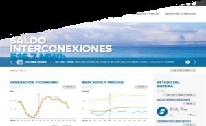 Bienvenido | ESIOS electricidad · datos · transparencia