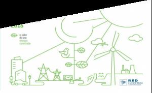 Informe de Responsabilidad Corporativa 2015
