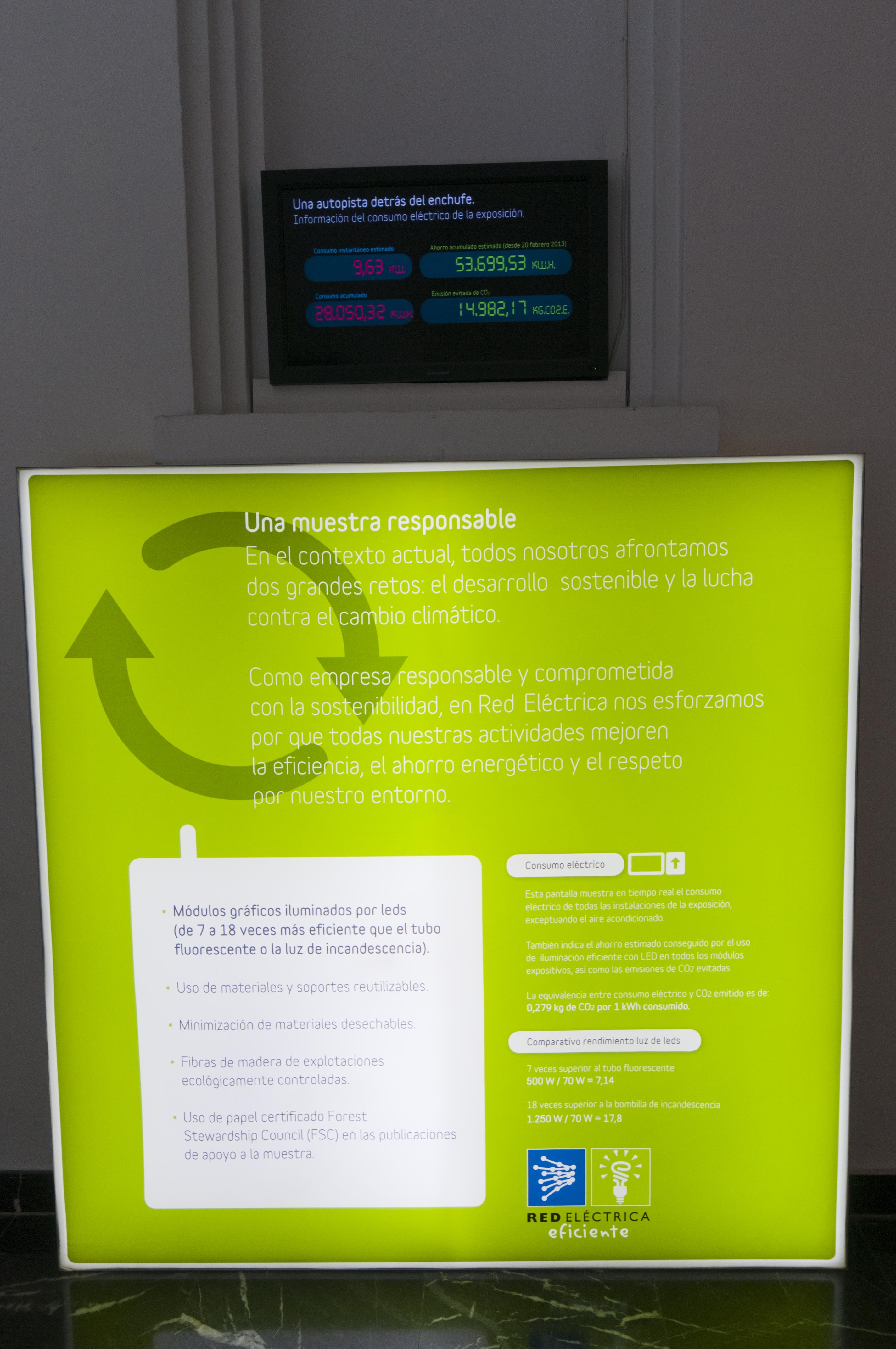 Circuito Que Recorre La Electricidad Desde Su Generación Hasta Su Consumo : Recorre la exposición red eléctrica de españa