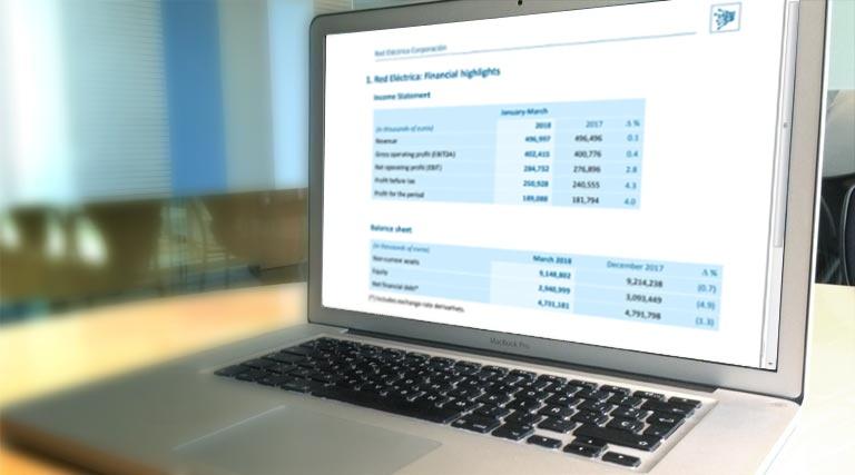 Financial information