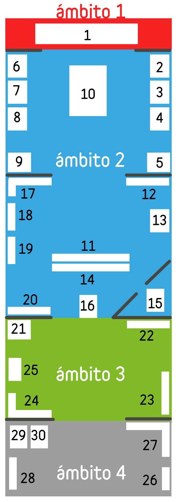 Plano genérico según los diferentes ámbitos de la exposición