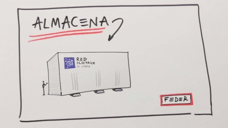 Video proyecto Almacena.