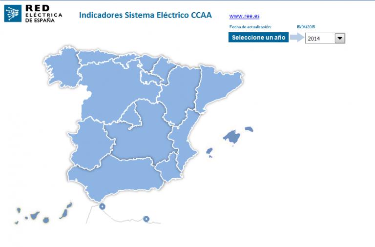 Indicadores anuales del Sistema Eléctrico por comunidades autónomas