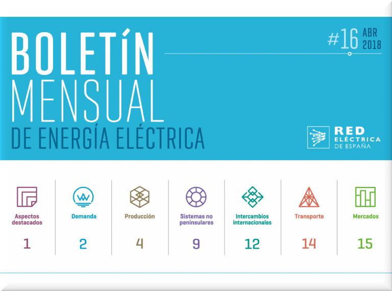 Boletín mensual de energía eléctrica