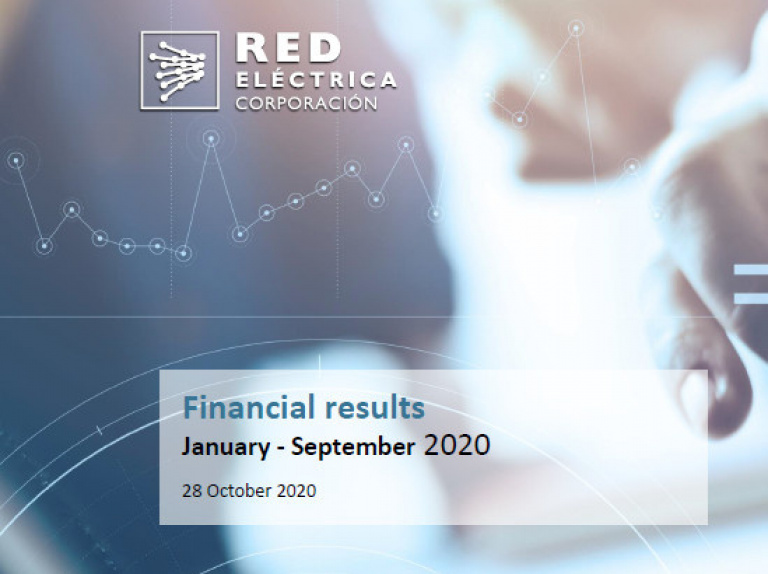 Financial results (January - September 2020)