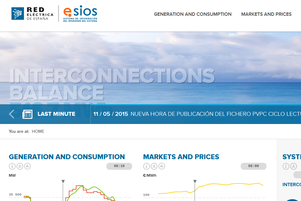 Welcome | ESIOS electricidad · datos · transparencia